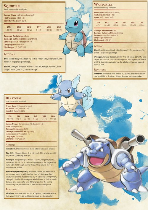 Dungeons and Dragons Player Creates Full Pokemon Conversion