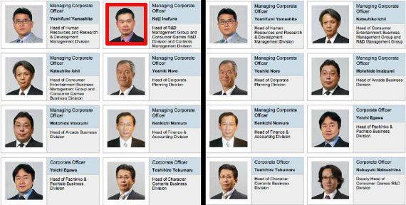 Capcom Corporate Officer List