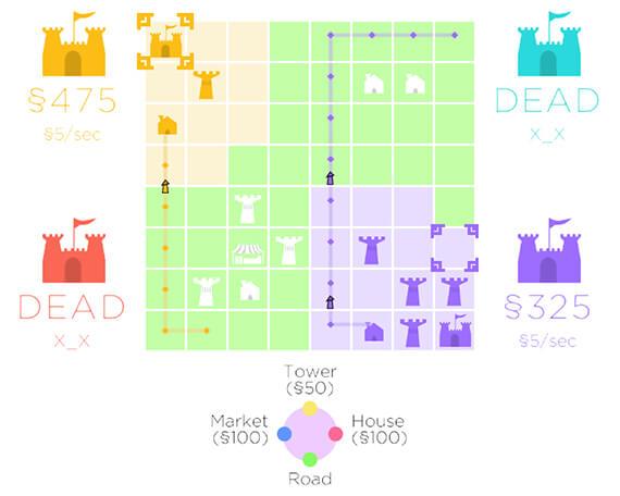 Close Castles Indie E3 2014