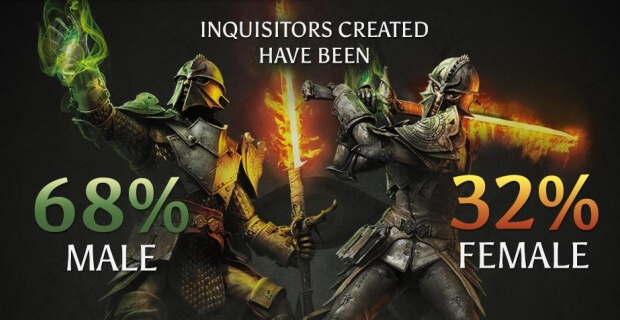 Dragon Age Inquisition Female Male Character Stats