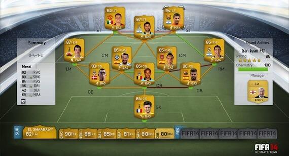 FIFA 14 - Ultimate Team Chemistry