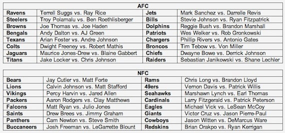 Madden 13 Cover Candidates