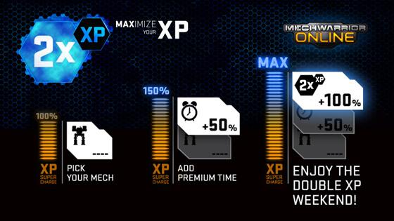 MechWarrior Online Double XP