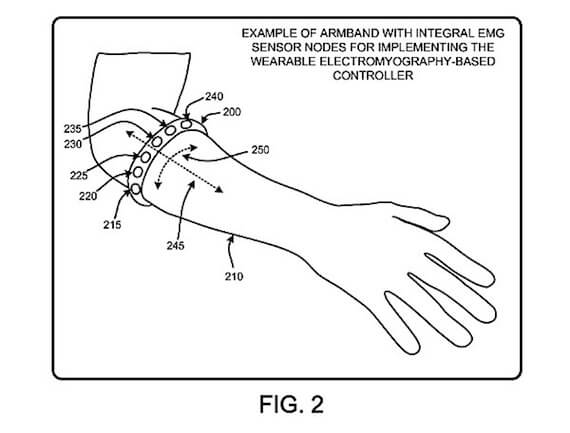 Microsoft Patent EMG Device Wearable Gaming