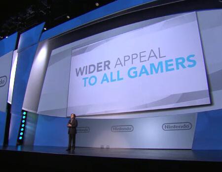 Nintendo 2014 Announcement Plan