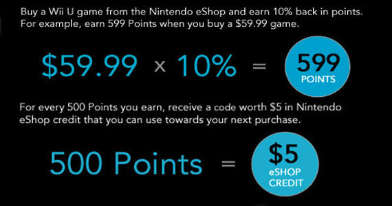Nintendo Wii U Deluxe Set eShop Deals