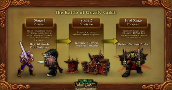 World Of Warcraft Mists Of Pandaria Scenario