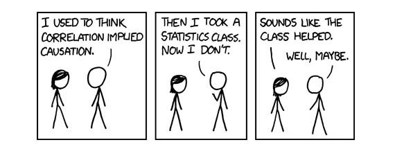 XKCD correlation
