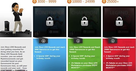 Microsoft Replacing Xbox Live Rewards Program with 'Even Better' Alternative