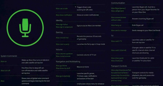 Take A Look At The Full List Of Voice Commands For Xbox One Kinect