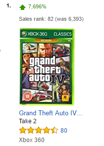 grand-theft-auto-4-sales-up-xbox-one-backward-compatible