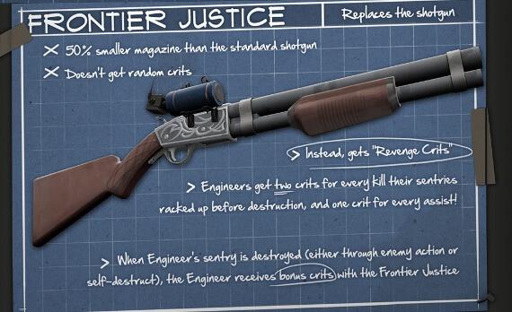 Team Fortress 2 - Engineer Update - Frontier